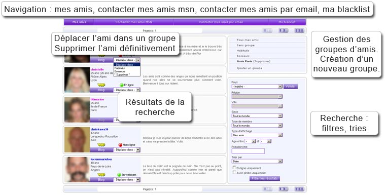 Site chat khemisset